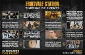 fruitvale1
